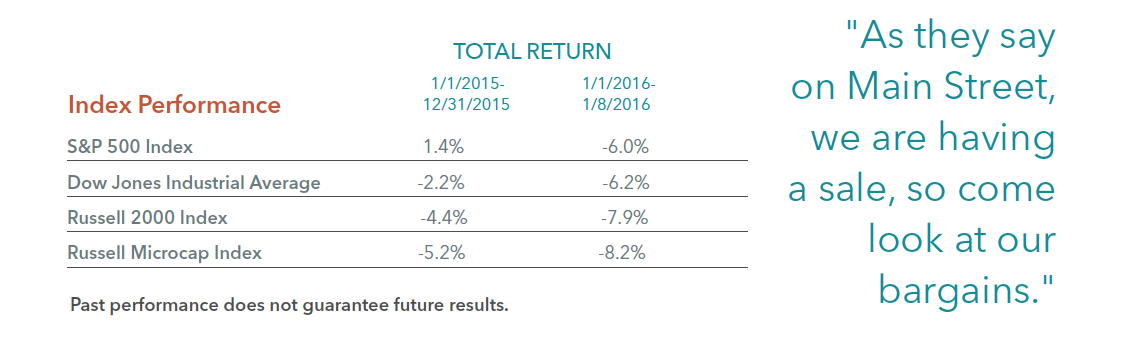 Manager Commentary 4th Quarter 2015 Perritt Capital Management