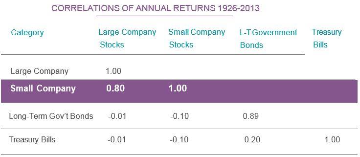 Top Ten Reasons :: Perritt Capital Management